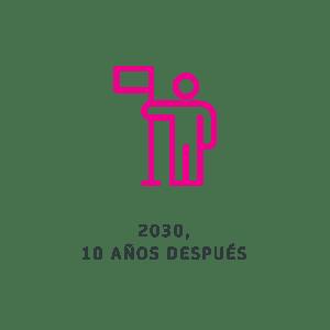 2030, 10 años después